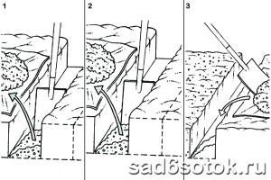 Метод двухъярусной перекопки